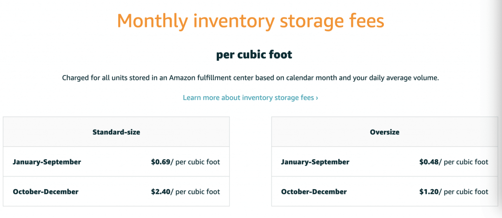 Amazon storage fee